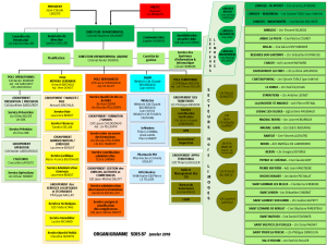 organigramme nominatif v8